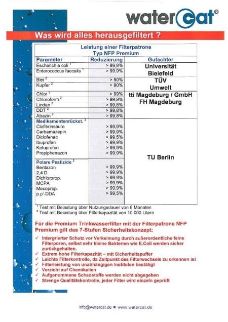 NFP Premium Filterpatrone