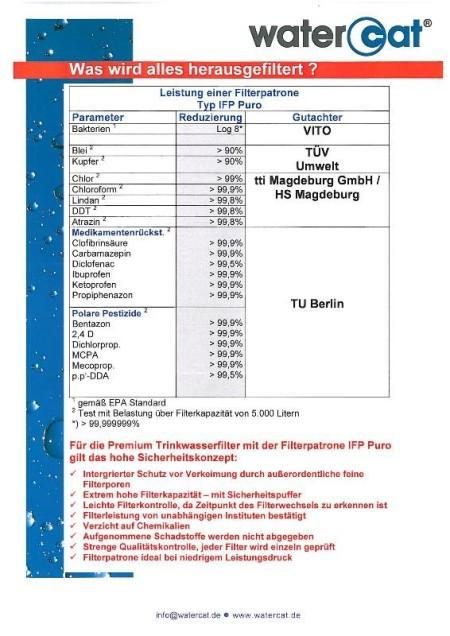 IFP Puro Filterpatrone